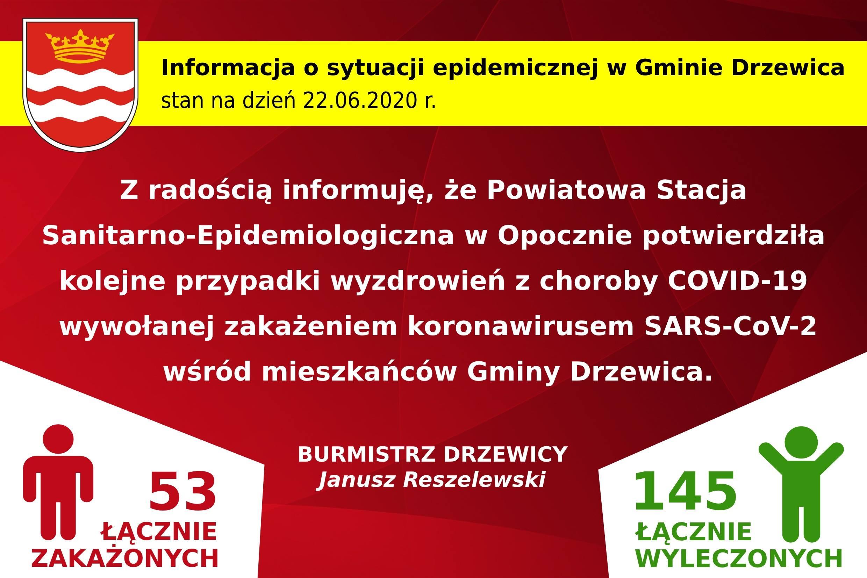 Komunikat 22.06.2020 r.